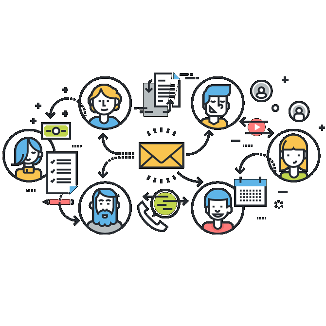 Automated Communication