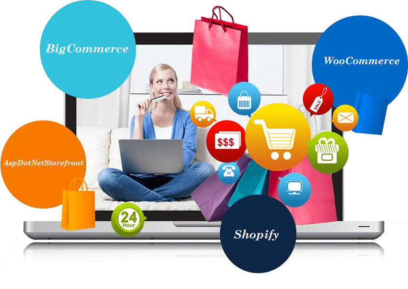 E-Commerce Design & Development