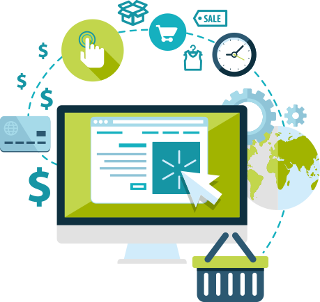 E-Commerce Customization