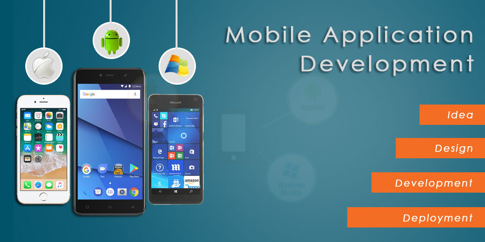 Mobile App Development: Everything You Need to Know