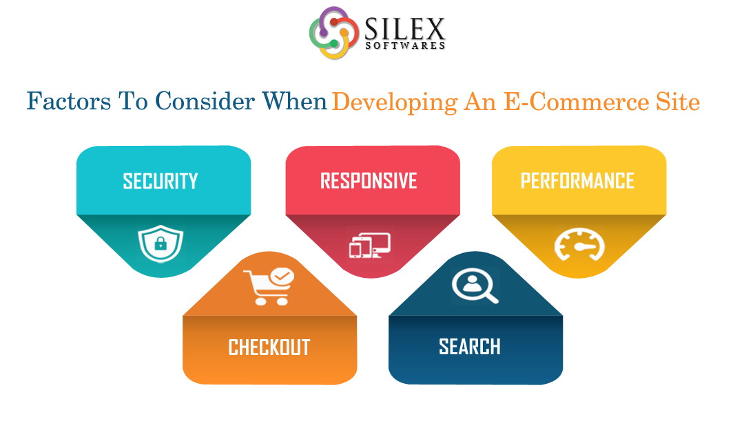 Factors To Consider When Developing An eCommerce Site